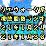【ドラクエウォーク】週間視聴回数ランキング(2021年1月24日~2021年1月30日)